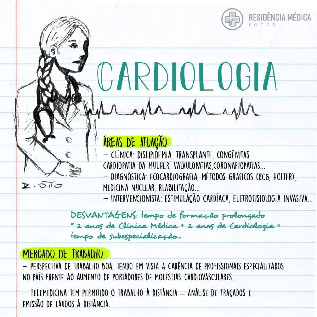 Especialidade médica Cardiologia - Sanar Medicina