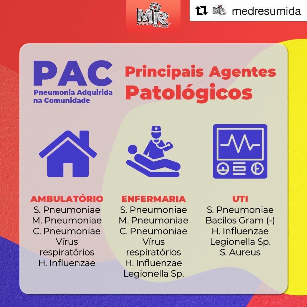 Dica de Microbiologia: Pneumonia Adquirida na Comunidade - Sanar Medicina