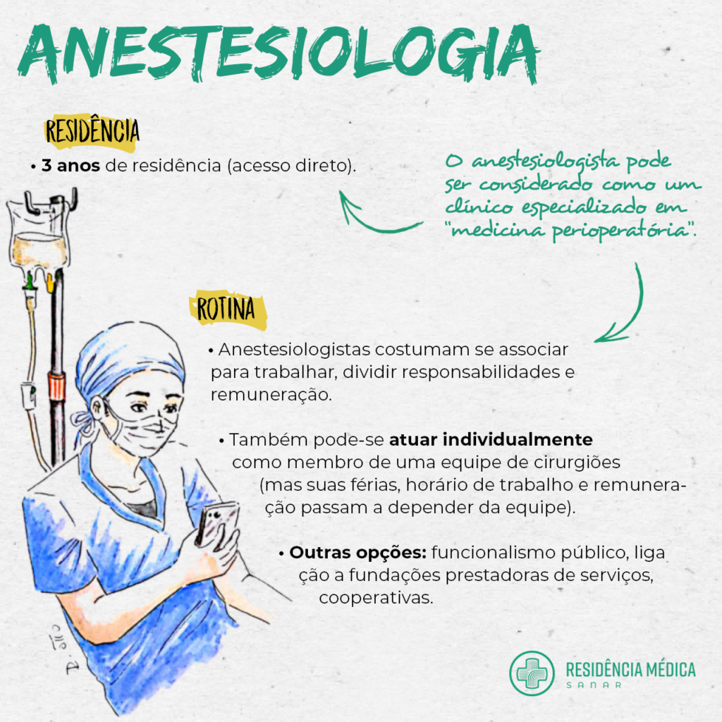 Conheça a especialidade médica  Anestesiologia - Sanar Medicina
