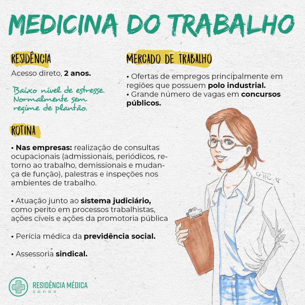 Medicina do Trabalho - Sanar Medicina