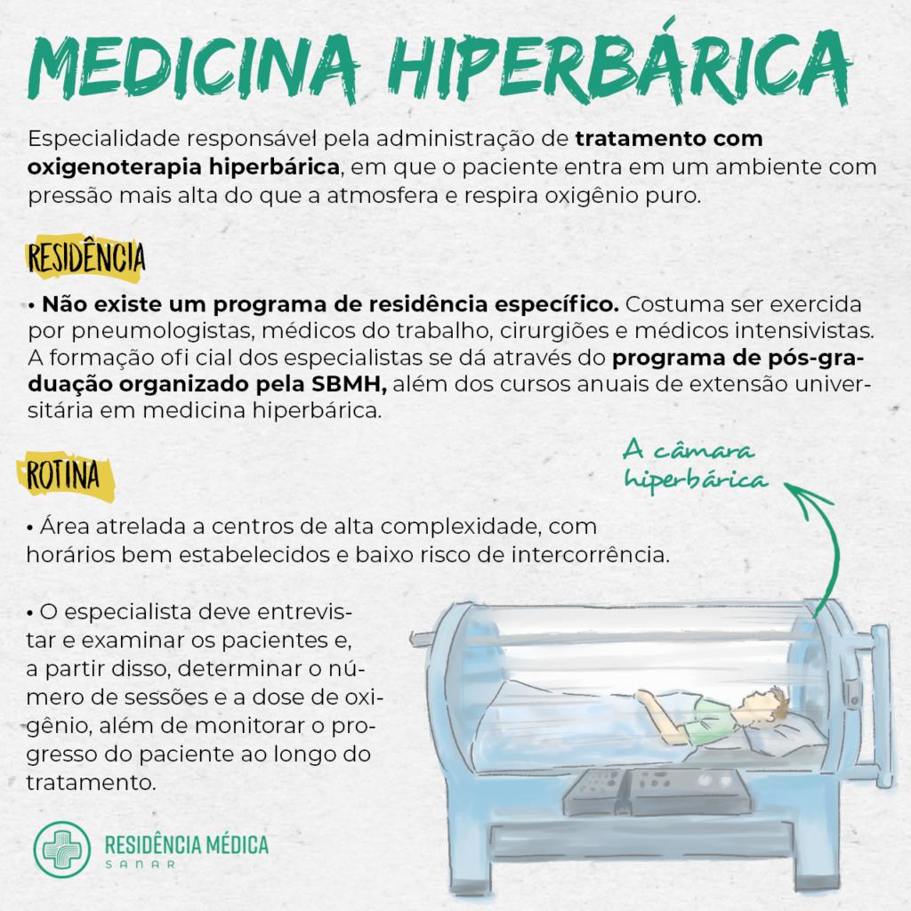 Medicina Hiperbárica