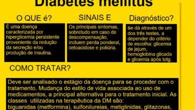 diabetes mellitus gestacional 2020