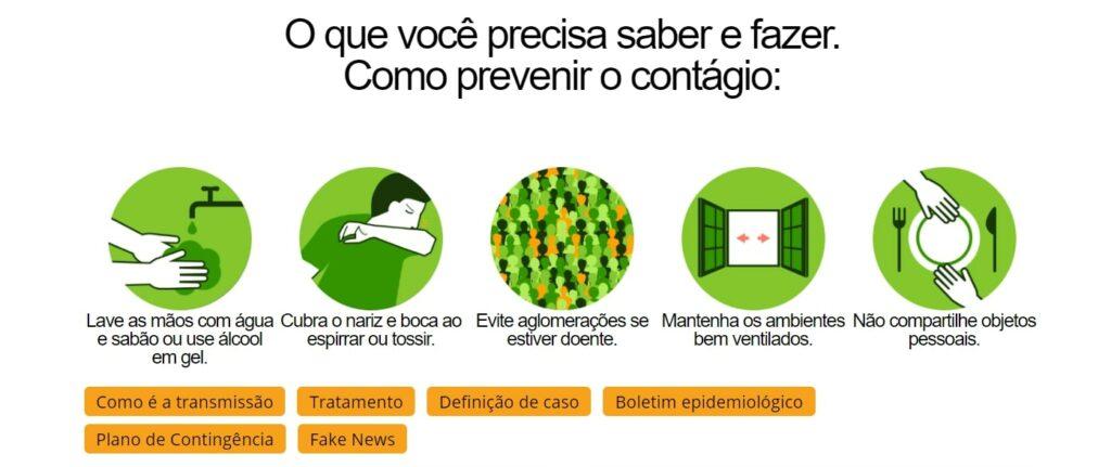 Formas de Prevenção do Coronavírus