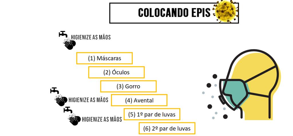 covid-19-coronavirus-radiologicos-drogas-indicadas-epi