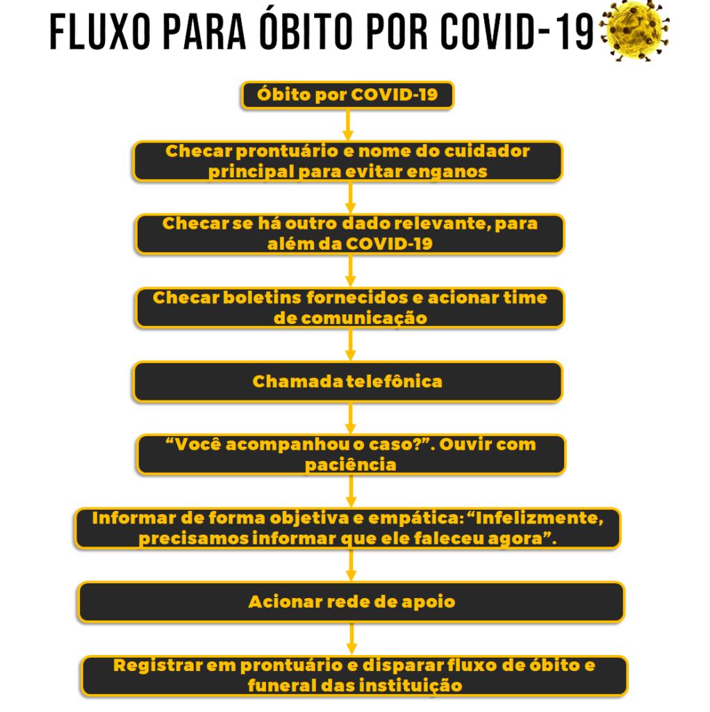 coronavirus-covid-19-emergencia-manejo-medicamentos