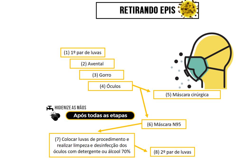 covid-19-coronavirus-radiologicos-drogas-indicadas-epis