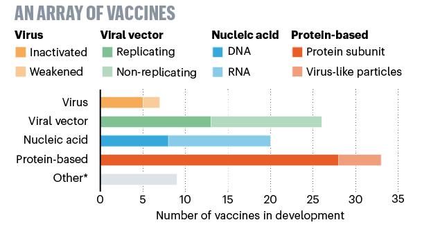 Vacinas contra COVID-19