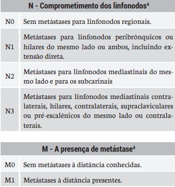 Enterobiasis msd - in2constient.ro - Cancer vesicula biliar seram