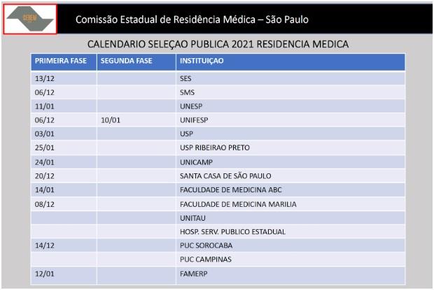 Calendário CEREM-SP de provas de residência médica em 2020