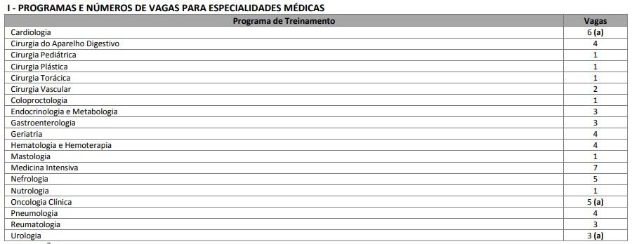 HCPA - Vagas de residência médica com pré-requisito 2021 - Sanar
