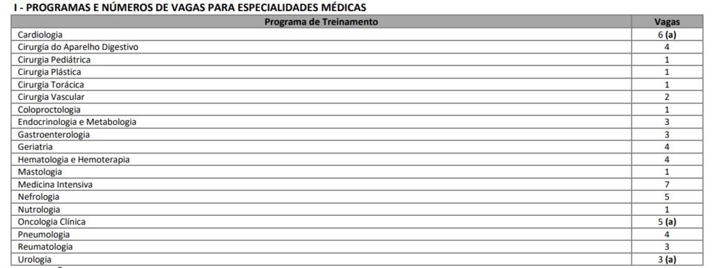Vagas de residência médica na UFRGS com pré-requisitos