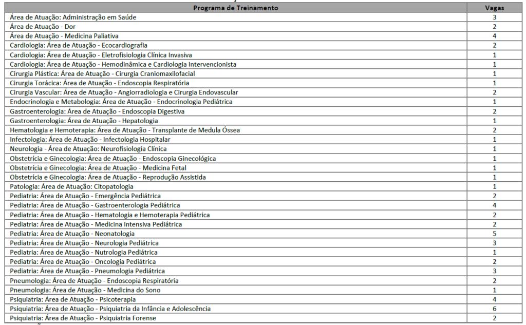 Vagas de residência  na UFRGS com pré-requisitos