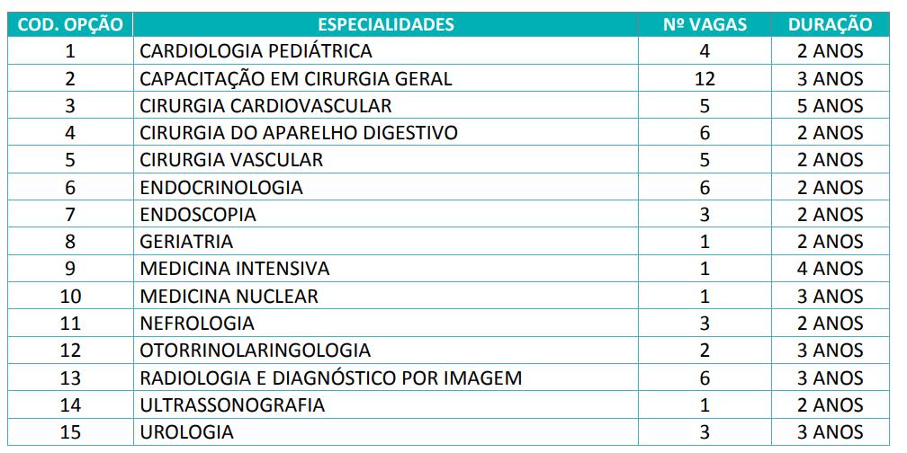 Vagas de residência médica na Beneficência Portuguesa